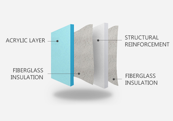STRONGEST ACRYLIC REINFORCEMENT SYSTEM